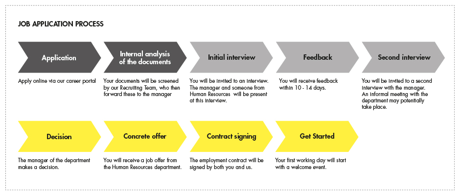 Hr planning process of mcdonalds research paper help zghomeworkndfm hr planning process of mcdonalds ccuart Image collections